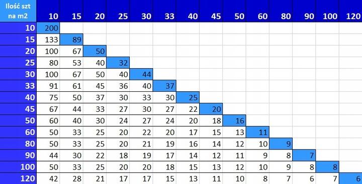 Nivelliersystem-Keile-Verlegehilfe-Fliesenkeil-Blau-100-Stueck Indexbild 3